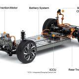 autonet.hr_HyundaiMotorsE-GMP_premijera_2020-12-02_010