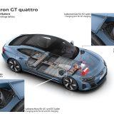 autonet.hr_Audie-tronGTquattro_premijera_2021-02-09_023