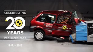 20 godina Euro NCAP-a