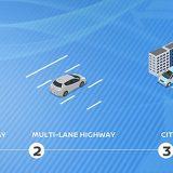 autonet_Nissan_autonomna_voznja_London_2017-02-28_005