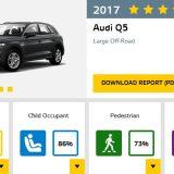 autonet_Euro_NCAP_Audi_Q5_2017-03-02_001