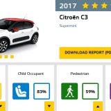 autonet_Euro_NCAP_Citroen_C3_2017-03-02_001