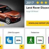 autonet_Euro_NCAP_Land_Rover_Discovery_2017-03-02_001